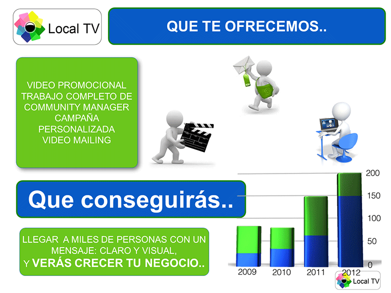 Servicios Local Television